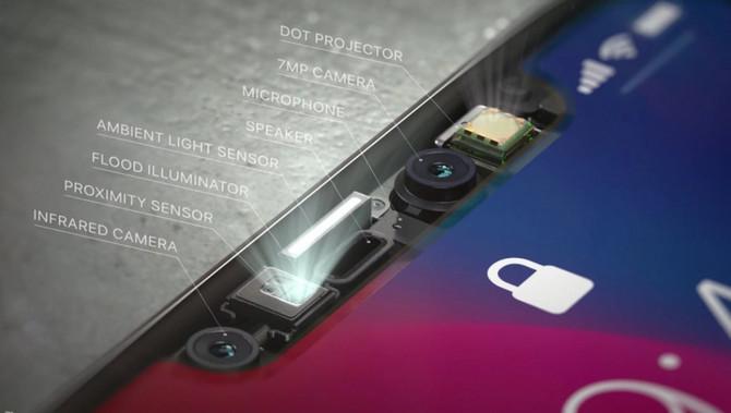 5 câu hỏi lớn về hệ thống nhận diện khuôn mặt Face ID trên iPhone X - ảnh 2