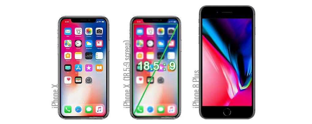 Bất ngờ: Màn hình iPhone X 5.8 inch lại nhỏ hơn màn hình 5.5 inch của iPhone 8 Plus
