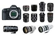 Hướng dẫn lựa chọn ống kính phù hợp cho máy ảnh Canon và Nikon