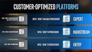 Những giải pháp phần cứng mới nhất của Intel cho máy trạm đồ họa