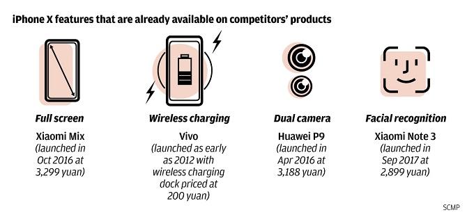 Các thương hiệu Trung Quốc đang thách thức Samsung và Apple như thế nào? ảnh 3