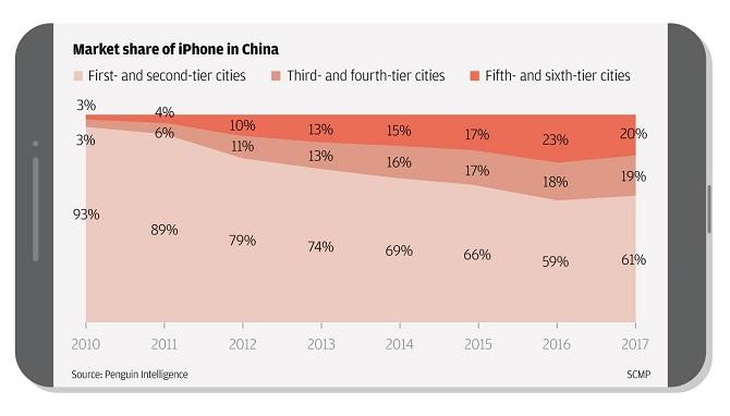 Các thương hiệu Trung Quốc đang thách thức Samsung và Apple như thế nào? ảnh 2
