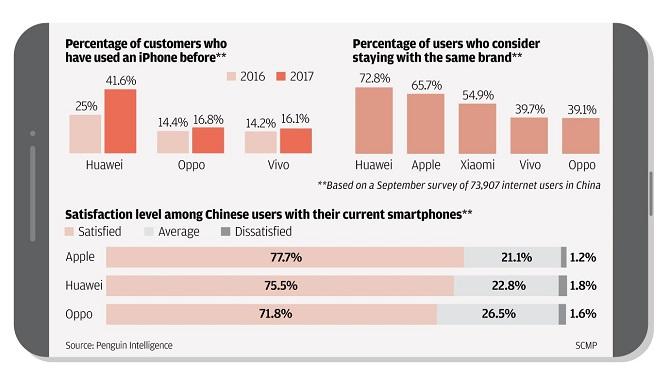 Các thương hiệu Trung Quốc đang thách thức Samsung và Apple như thế nào? ảnh 1