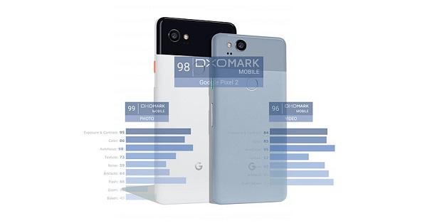 Cùng xem hệ thống chống rung OIS và EIS ấn tượng của Google Pixel 2