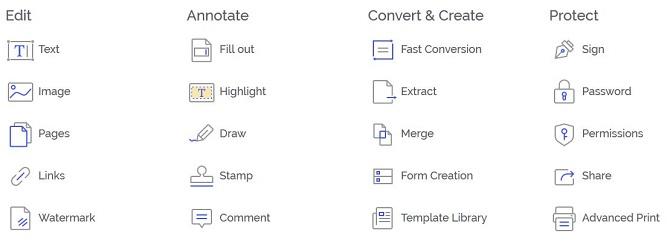 Mẹo chỉnh sửa và quản lý tài liệu PDF cho máy tính Mac - ảnh 9