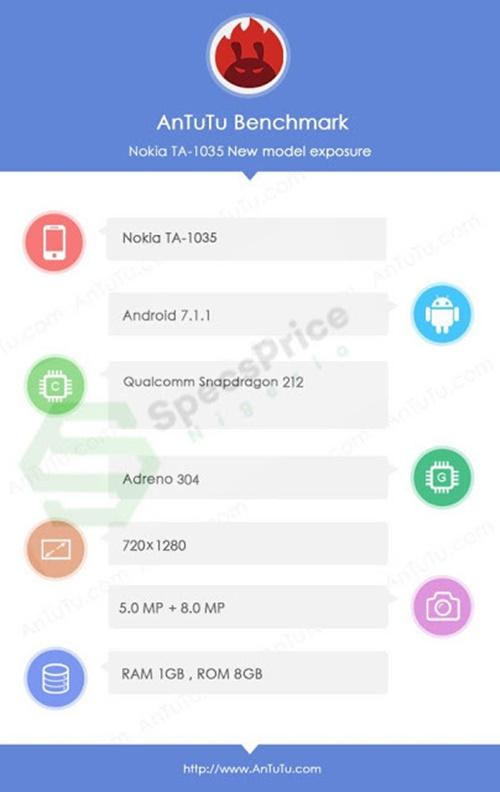 Lộ diện cấu hình Nokia 2: smartphone giá rẻ nhất của HMD