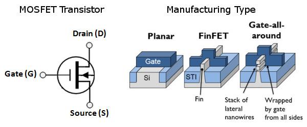 Dây chuyền chipset 7nm chưa xong, Samsung đã rục rịch chuẩn bị cho tiến trình 4nm ảnh 3