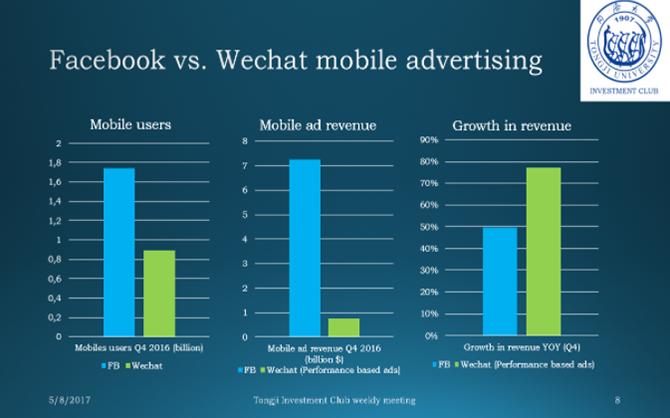 5 lý do Tencent có thể vượt qua Apple, Samsung trong 10 năm tới ảnh 4