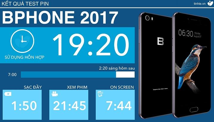 Thời lượng pin Bphone 2017: Sử dụng hỗn hợp hơn 19 tiếng, sạc rất nhanh