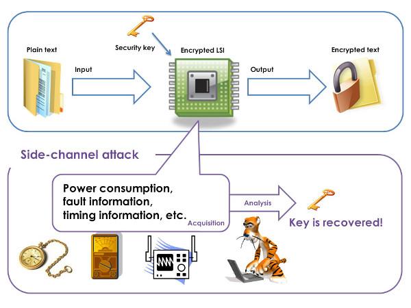 Công nghệ mã hóa lượng tử mới sẽ giúp chống nghe lén và tăng tốc lướt web nhanh hơn 5-10 lần hiện nay ảnh 3