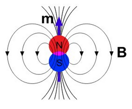 Câu chuyện cuộc đời 'mê hoặc' của Nikola Tesla: thiên tài thắp sáng thế giới - ảnh 7