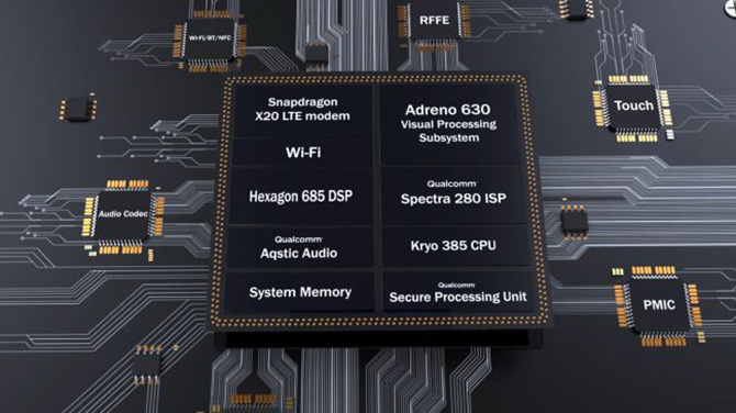 7 tính năng chipset Qualcomm Snapdragon 845 đem tới cho smartphone 2018 - ảnh 1