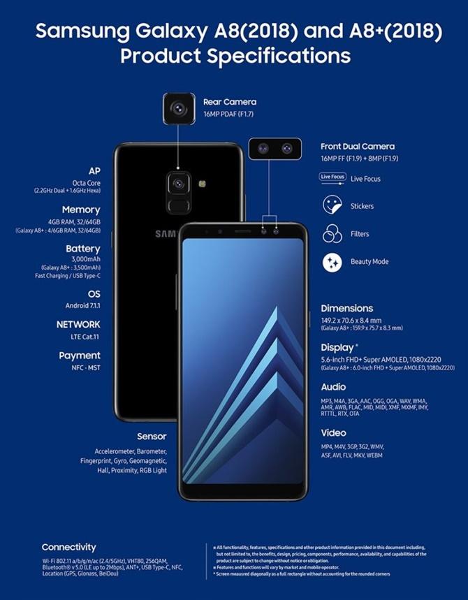 Samsung Galaxy A8 (2018) và A8+ (2018) ra mắt với camera selfie kép, màn hình vô cực
