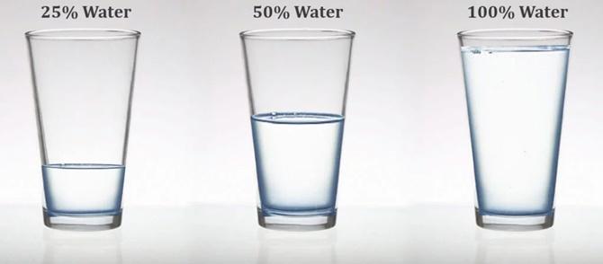 """""""Độ ẩm 100%"""" có nghĩa là không khí đã trở thành nước?"""