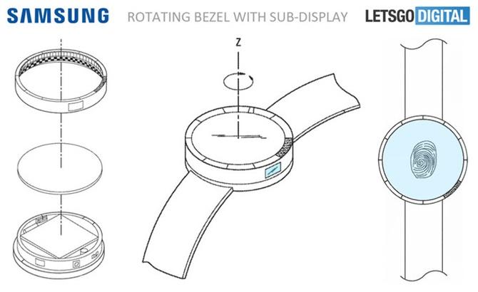 Dây đeo Samsung Gear S4 có thể tích hợp pin và cảm biến vân tay