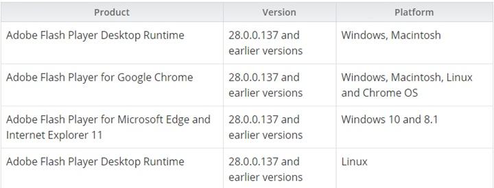 Adobe Flash Player lại tiếp tục dính lỗ hổng zero-day nghiêm trọng