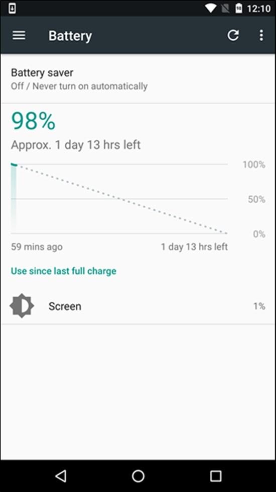 Google Play Services là gì mà gây hao pin thiết bị? - ảnh 2