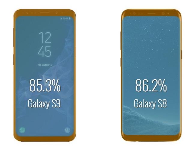 Bất ngờ khi so sánh tỉ lệ màn hình của Galaxy S9 và Galaxy S8 - ảnh 1