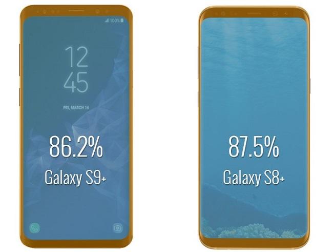 Bất ngờ khi so sánh tỉ lệ màn hình của Galaxy S9 và Galaxy S8 - ảnh 2