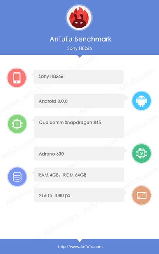 Sony H8266 tiếp tục rò rỉ với Snapdragon 845, màn hình 18:9 và RAM 4 GB