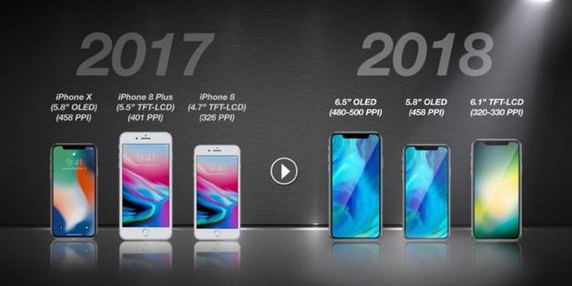 KGI dự đoán Apple bán được 100 triệu iPhone 6.1 inch, giá bán bằng iPhone 8