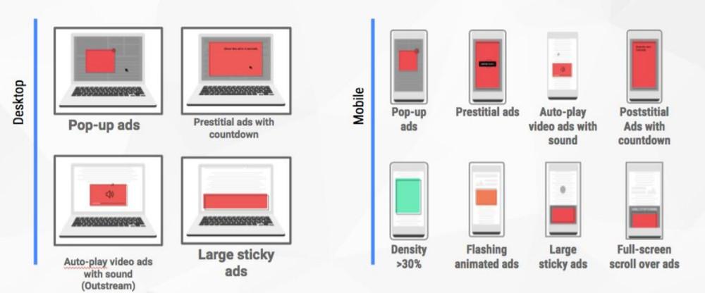 Google Chrome bắt đầu cung cấp tính năng chặn các quảng cáo từ hôm nay - ảnh 2