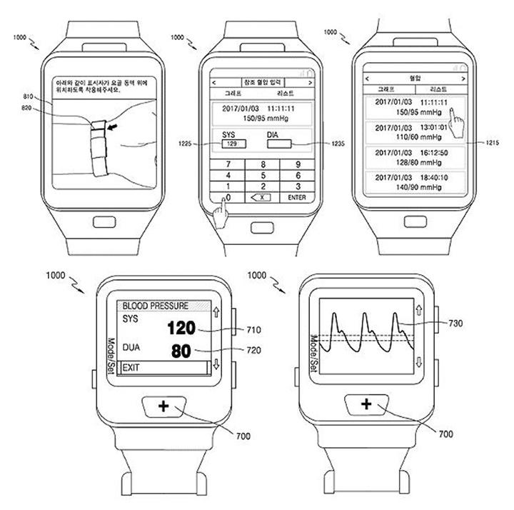 Bằng sáng chế mới của Samsung cho thấy Gear S4 có thể tích hợp máy đo huyết áp