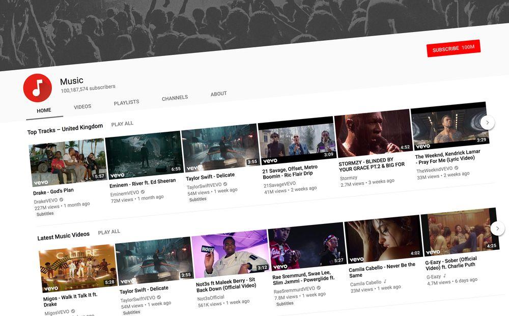 YouTube tăng quảng cáo để ép người dùng sử dụng dịch vụ nghe nhạc - ảnh 2