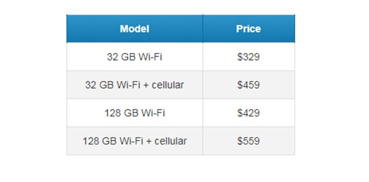 Apple ra mắt iPad mới giá mềm 329 USD, chip A10 Fusion và hỗ trợ bút Apple Pencil