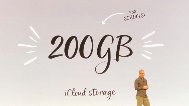 Vì sao mua iPhone nghìn USD nhưng chỉ nhận 5 GB iCloud?