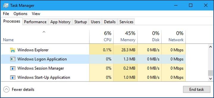 Windows Logon Application là gì? Tại sao tiến trình này lại chạy trên hệ thống?