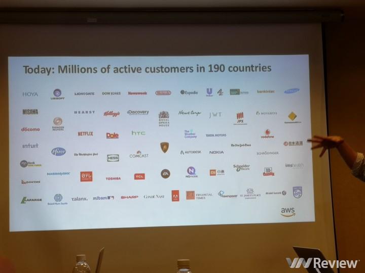 AWS miễn phí gói Builder trị giá 1 000 USD cho các startup