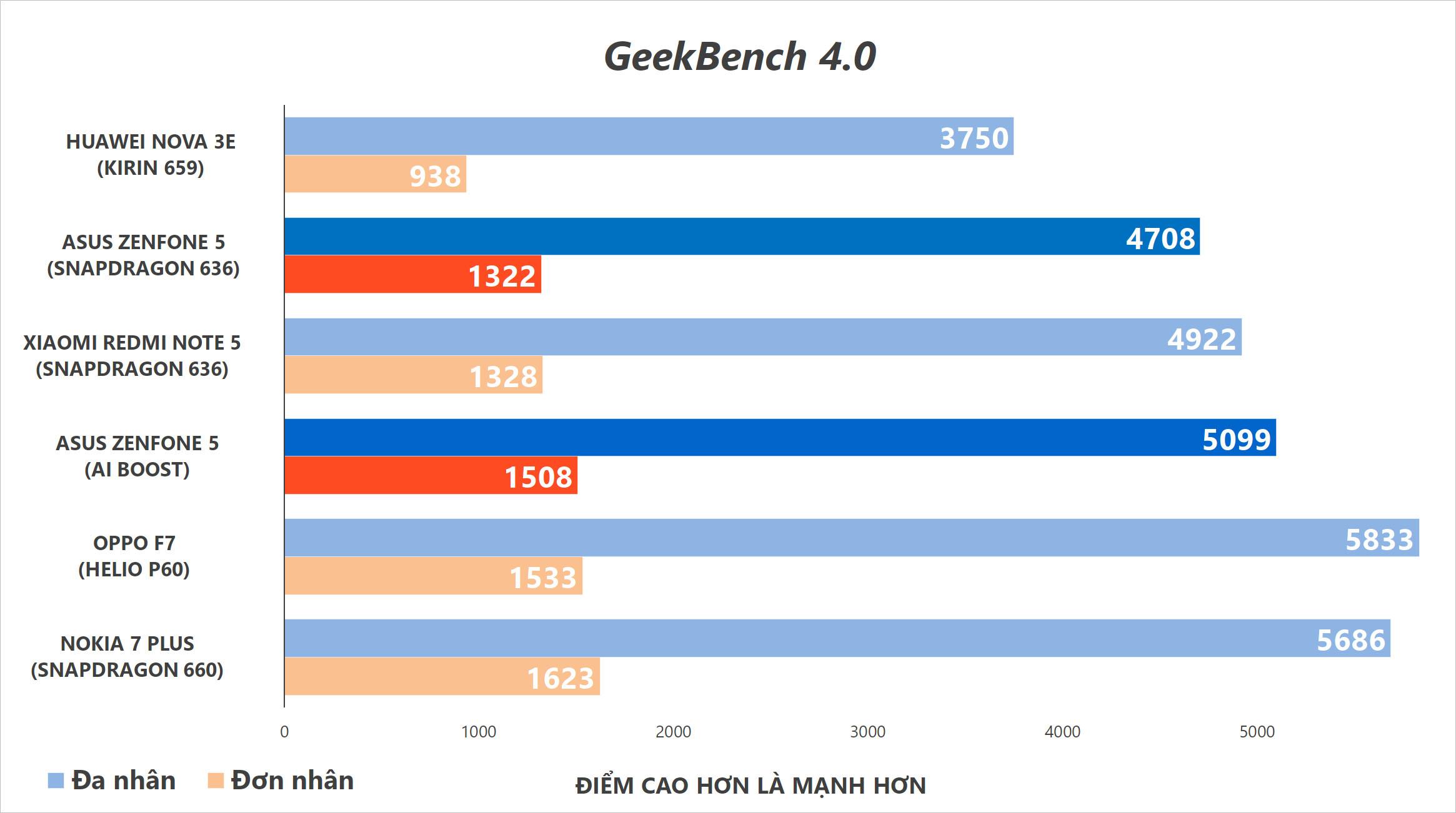 Mở hộp Asus Zenfone 5: bán trong tuần này với mức giá cận cao cấp
