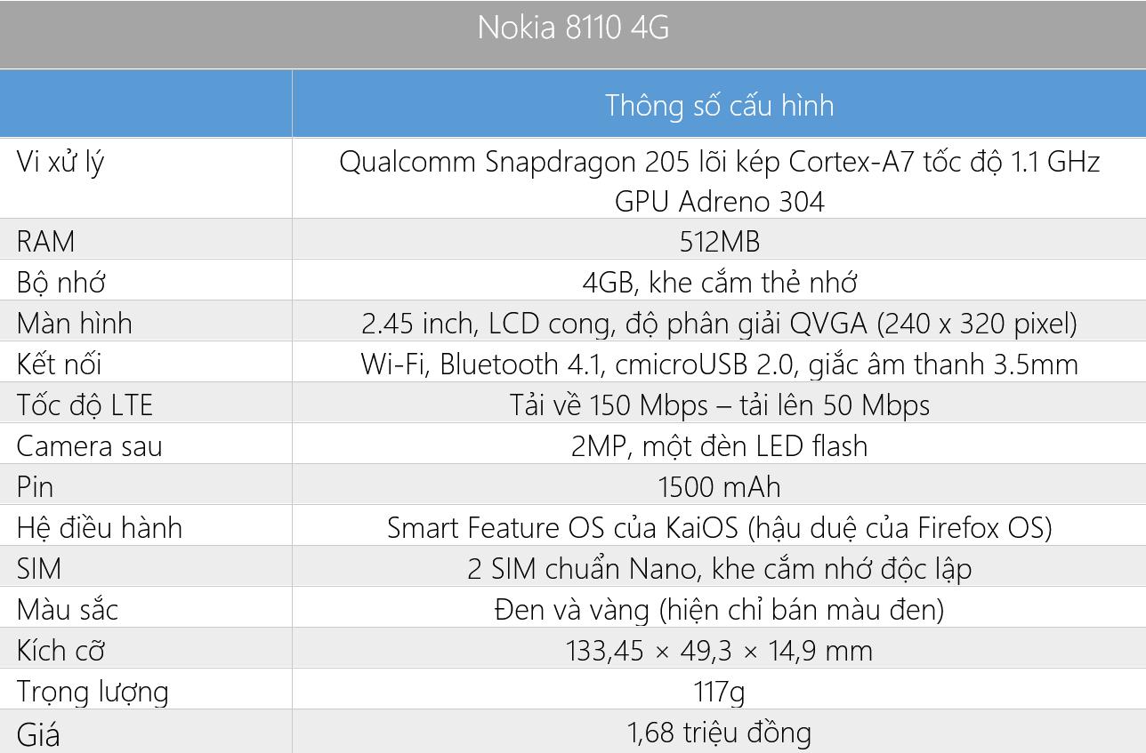 """Mở hộp điện thoại """"Ma trận"""" Nokia 8110 4G: smartphone trong thân hình"""