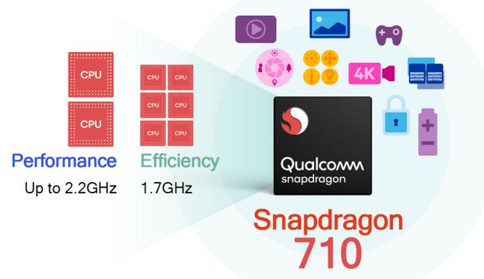 Google đang phát triển một thiết bị dùng Snapdragon 710, có thể là một phiên bản Pixel giá rẻ