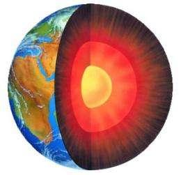 Minh họa về Lõi trong và Lõi ngoài Trái Đất