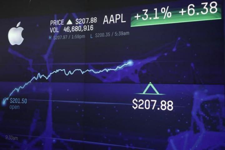 Apple cán mốc 1 nghìn tỷ USD? Vậy thì sao?