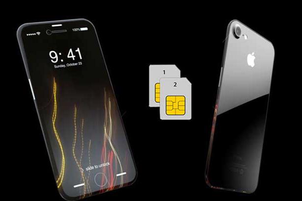iPhone 2 SIM: Chuyện gì phải đến sẽ đến...