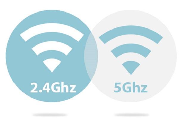 Tại sao bộ định tuyến có 2 băng tần Wi-Fi và chúng hoạt động ra sao?
