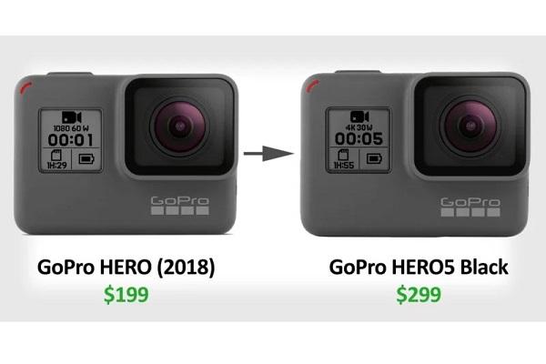 GoPro HERO thực ra là... HERO5 nhưng bị cắt giảm tính năng trong firmware