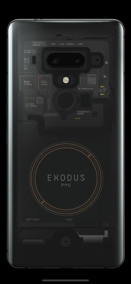 HTC Exodus 1 ra mắt với cấu hình cao cấp, sử dụng công nghệ blockchain, mua bằng Bitcoin