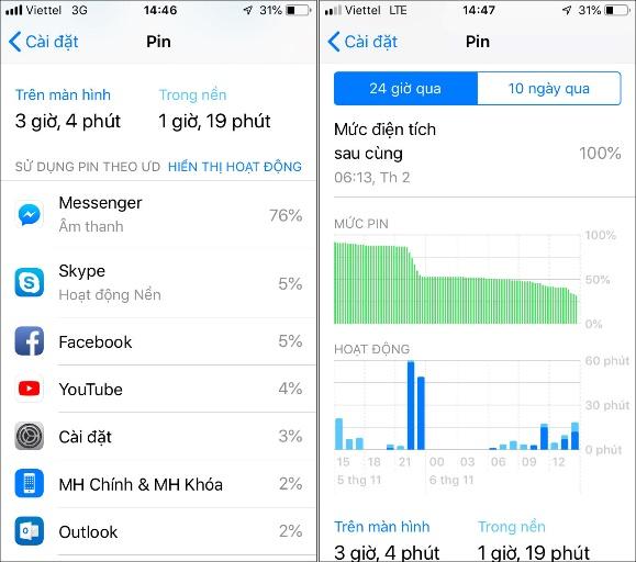 14 mẹo xử lý lỗi cơ bản mọi người dùng iPhone cần biết - ảnh 13