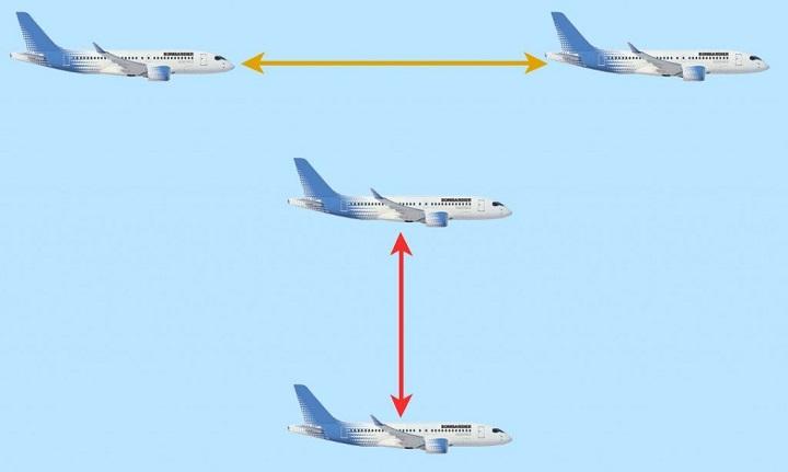 Tại sao máy bay thương mại phải giữ khoảng cách trong khi chiến đấu cơ thì không cần?