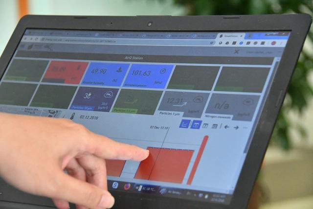 Viettel thử nghiệm thành công công nghệ kết nối vạn vật NB-IoT, thương mại hoá đầu 2019