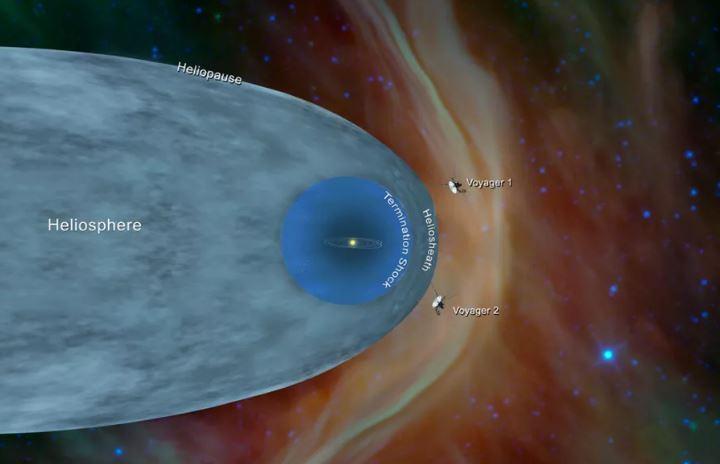 Voyager 2 tiến vào không gian liên sao, sẽ kể chuyện Trái Đất nếu gặp người ngoài hành tinh