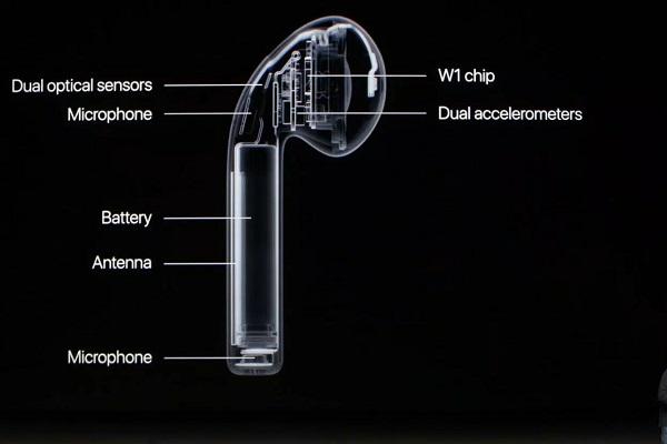 Con chip W1 là gì? Tại sao những chiếc smartphone Android không có con chip này?
