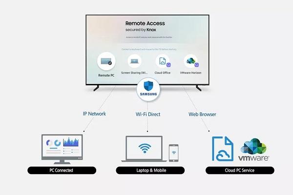 Smart TV Samsung năm 2019 sẽ hỗ trợ bàn phím và chuột, tha hồ chơi game màn hình lớn