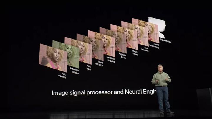 AI đã thay đổi nhiếp ảnh như thế nào?