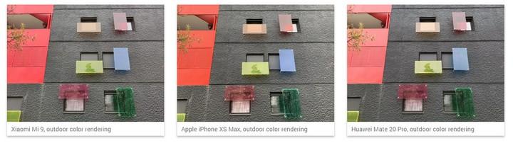 DxOMark: Xiaomi Mi 9 có điểm camera chính cao hơn cả iPhone nhưng vẫn thua Mate 20 Pro