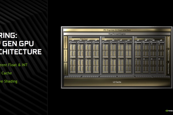 Lộ thông tin về NVIDIA GeForce GTX 1660: Turing, 1408 nhân CUDA, 6GB VRAM, 220 USD